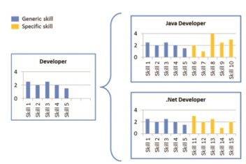 Quelle: Data Assessment Solutions GmbH