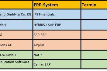 Terminplan ERP
