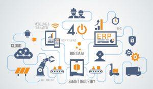 Der digitale Marktplatz von CloudiFacturing verknüpft die vorhandenen Betriebsdaten von Unternehmen über die Cloud mit Hochleistungssimulations-Tools. Quelle: Mimi Potter- Fotolia, Fraunhofer IGD