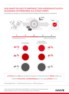 pressebild grafik kyocera wissensmanagement