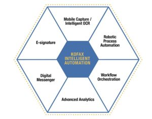 intelligent automation hexagon web