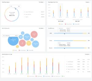 nutanix multi cloud dashboards