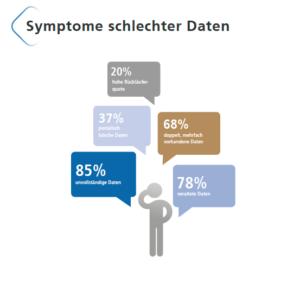 uniserv symptome schlechter daten