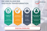 bild felder der digitalen transformation bildquelle step ahead ag