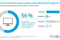 statistik microsoft windows marktanteile