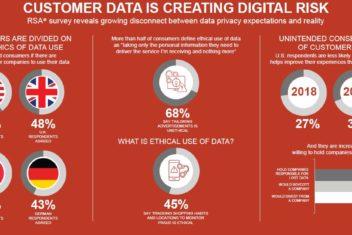 rsa infografik