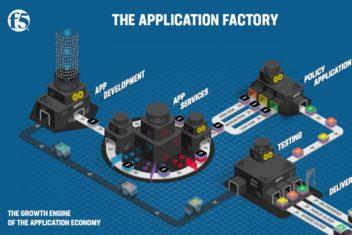 f bild app factory