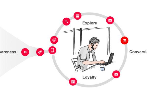 grafik loyality people based marketing c namics