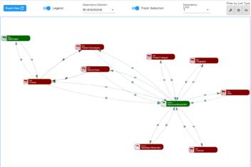 sentryone document data lineage analysis feb
