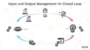 bct deutschland pressebild closed loop