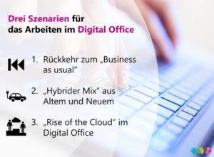 bct grafik szenarien digital office