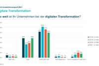 digitale transformation dach
