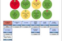 protema kritische lieferanten status beschaffungsmanagement